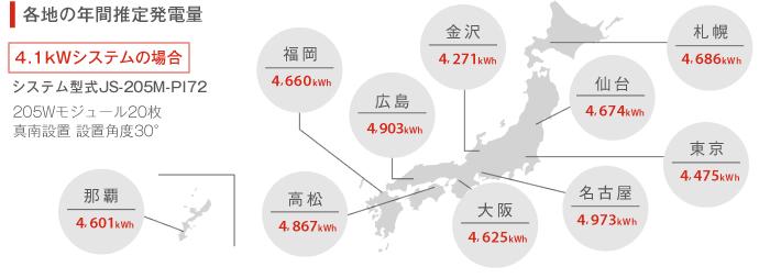発電量マップ